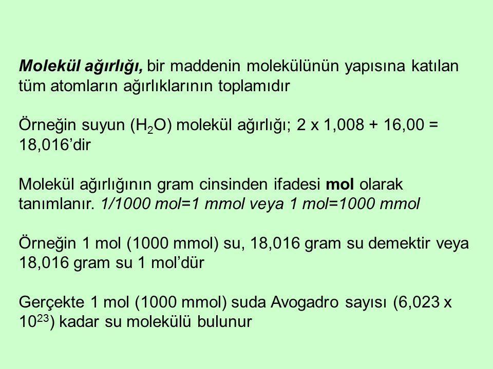 Molekül ağırlığı, bir maddenin molekülünün yapısına katılan tüm atomların ağırlıklarının toplamıdır Örneğin suyun (H 2 O) molekül ağırlığı; 2 x 1,008 + 16,00 = 18,016'dir Molekül ağırlığının gram cinsinden ifadesi mol olarak tanımlanır.