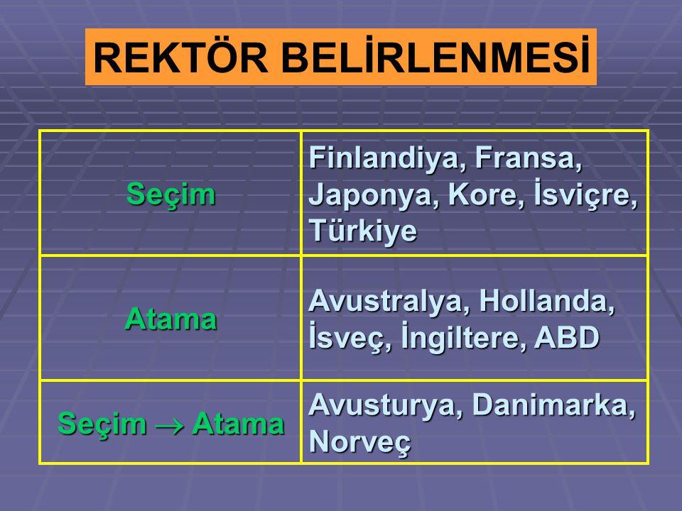 Seçim Finlandiya, Fransa, Japonya, Kore, İsviçre, Türkiye Atama Avustralya, Hollanda, İsveç, İngiltere, ABD Seçim  Atama Avusturya, Danimarka, Norveç REKTÖR BELİRLENMESİ