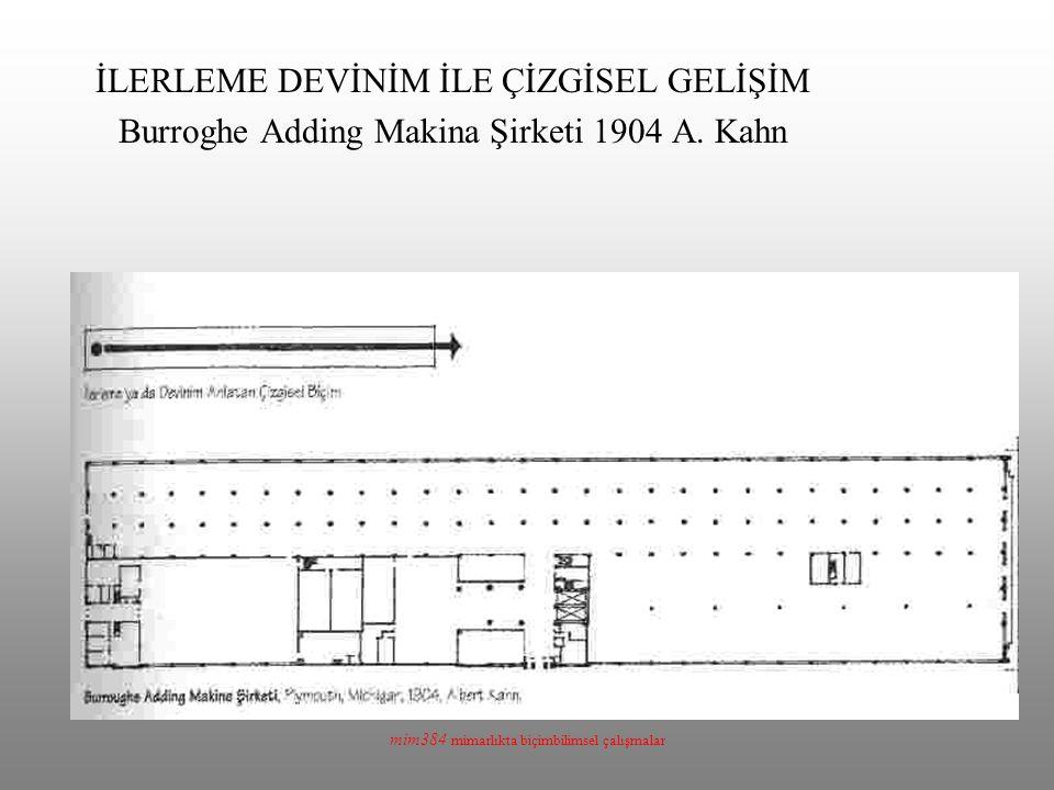 mim384 mimarlıkta biçimbilimsel çalışmalar İLERLEME DEVİNİM İLE ÇİZGİSEL GELİŞİM Burroghe Adding Makina Şirketi 1904 A.