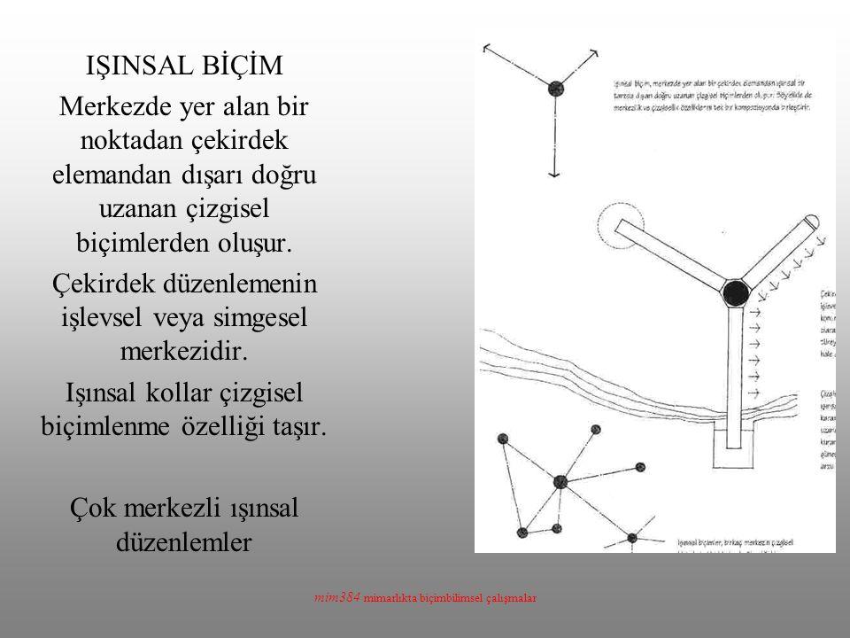 mim384 mimarlıkta biçimbilimsel çalışmalar IŞINSAL BİÇİM Merkezde yer alan bir noktadan çekirdek elemandan dışarı doğru uzanan çizgisel biçimlerden oluşur.