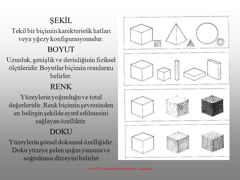 mim384 mimarlıkta biçimbilimsel çalışmalar MERKEZİ BİÇİMLER Baskın merkezi biçim etrafında düzenleme ÇİZGİSEL BİÇİMLER Ardışık sıra IŞINSAL BİÇİMLER Merkezden çıkan çizgisel düzen KÜME Birbirlerine yakın biçimlerin oluşturduğu düzen GRİDAL BİÇİMLER İlişkilerin üç boyutlu gridlerle oluşturulması
