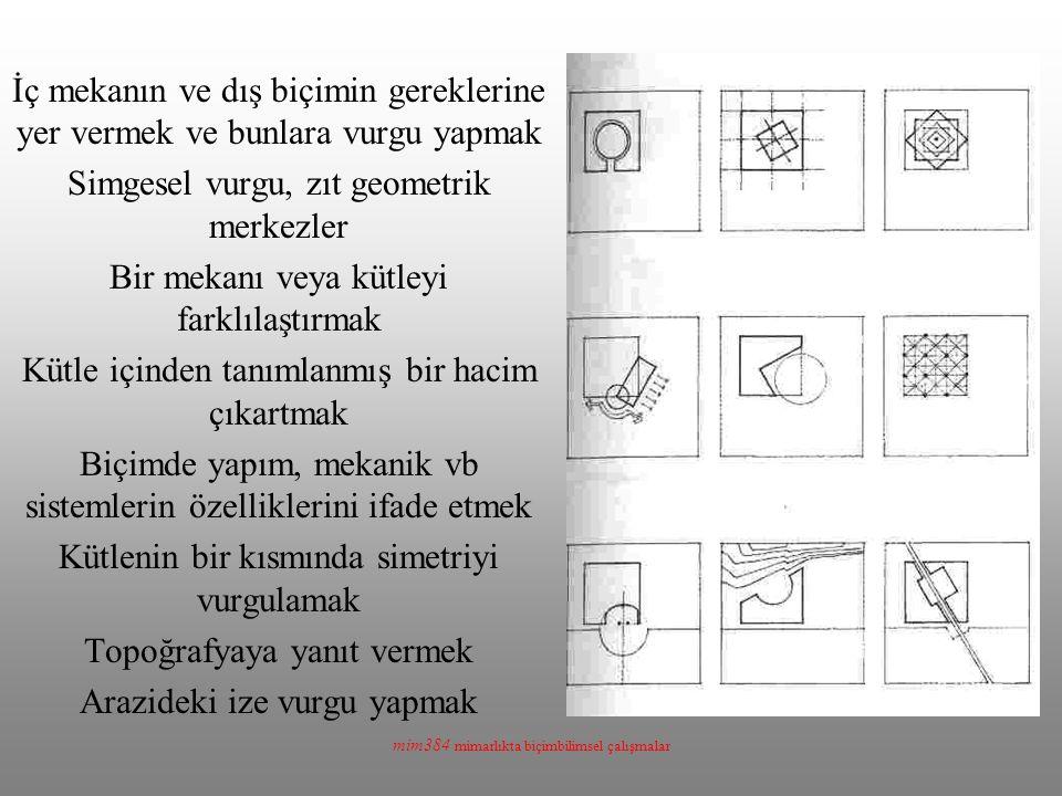 mim384 mimarlıkta biçimbilimsel çalışmalar İç mekanın ve dış biçimin gereklerine yer vermek ve bunlara vurgu yapmak Simgesel vurgu, zıt geometrik merkezler Bir mekanı veya kütleyi farklılaştırmak Kütle içinden tanımlanmış bir hacim çıkartmak Biçimde yapım, mekanik vb sistemlerin özelliklerini ifade etmek Kütlenin bir kısmında simetriyi vurgulamak Topoğrafyaya yanıt vermek Arazideki ize vurgu yapmak