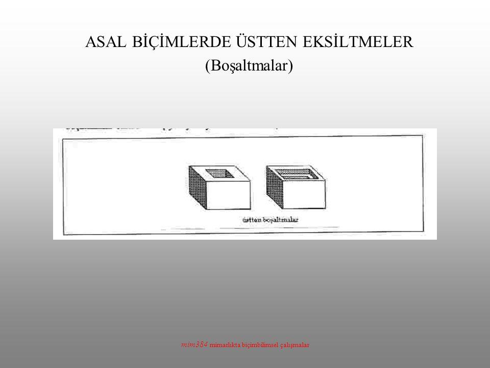 mim384 mimarlıkta biçimbilimsel çalışmalar ASAL BİÇİMLERDE ÜSTTEN EKSİLTMELER (Boşaltmalar)