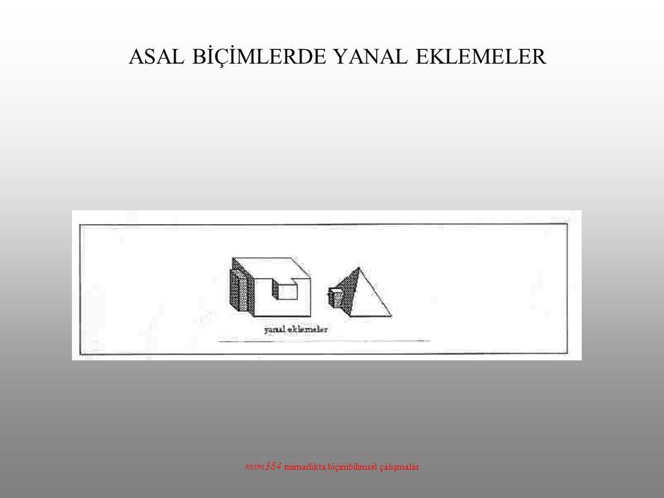 mim384 mimarlıkta biçimbilimsel çalışmalar ASAL BİÇİMLERDE YANAL EKLEMELER