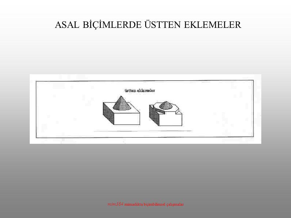 mim384 mimarlıkta biçimbilimsel çalışmalar ASAL BİÇİMLERDE ÜSTTEN EKLEMELER