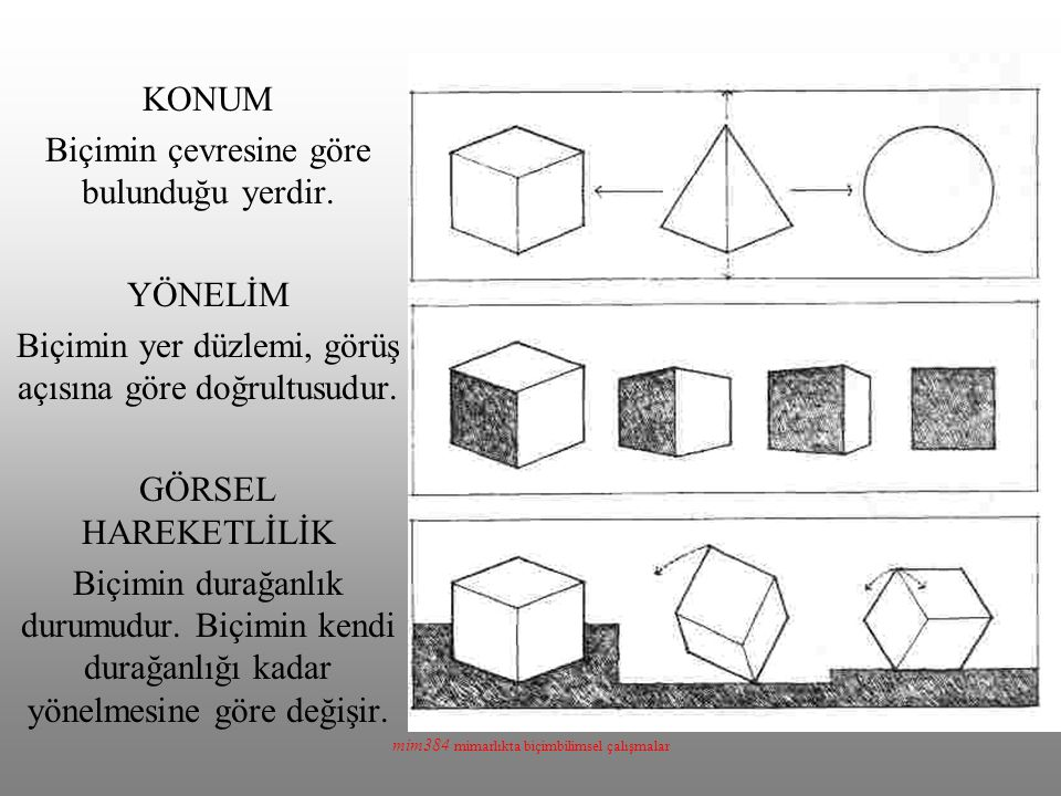 mim384 mimarlıkta biçimbilimsel çalışmalar KONUM Biçimin çevresine göre bulunduğu yerdir.