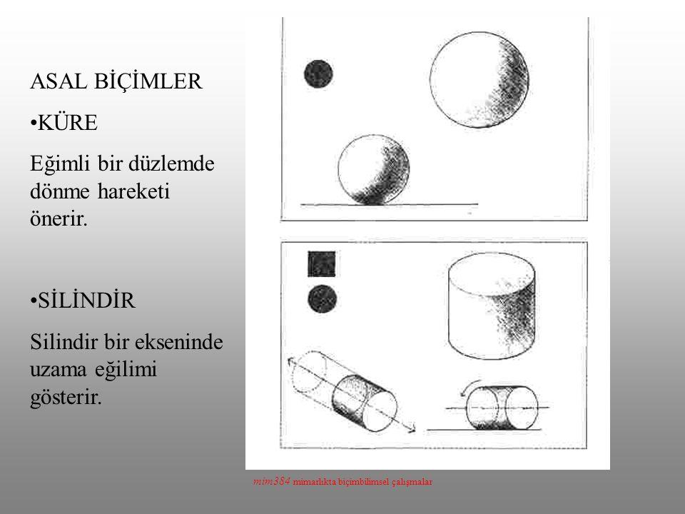 mim384 mimarlıkta biçimbilimsel çalışmalar ASAL BİÇİMLERDE KAPSAMLI EKSİLTMELER (Boşaltmalar)