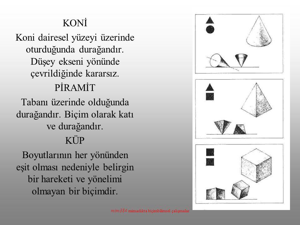 mim384 mimarlıkta biçimbilimsel çalışmalar KONİ Koni dairesel yüzeyi üzerinde oturduğunda durağandır.
