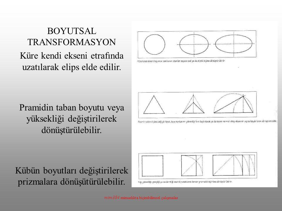 mim384 mimarlıkta biçimbilimsel çalışmalar GRİDAL BİÇİM GRİD düzenli aralıklara sahip çizgilerden oluşan sistem.