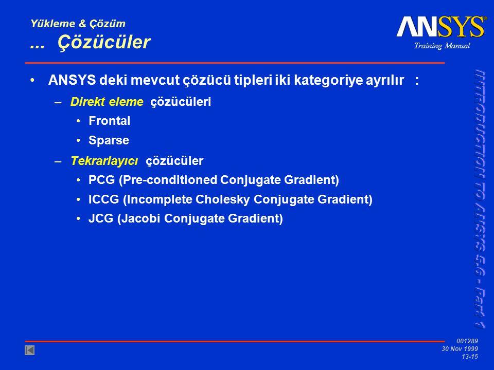 Training Manual 001289 30 Nov 1999 13-15 Yükleme & Çözüm... Çözücüler ANSYS deki mevcut çözücü tipleri iki kategoriye ayrılır : –Direkt eleme çözücüle