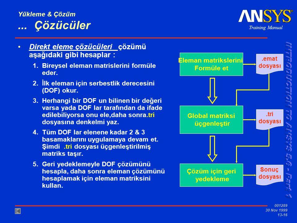 Training Manual 001289 30 Nov 1999 13-16 Yükleme & Çözüm... Çözücüler Direkt eleme çözücüleri çözümü aşağıdaki gibi hesaplar : 1.Bireysel eleman matri