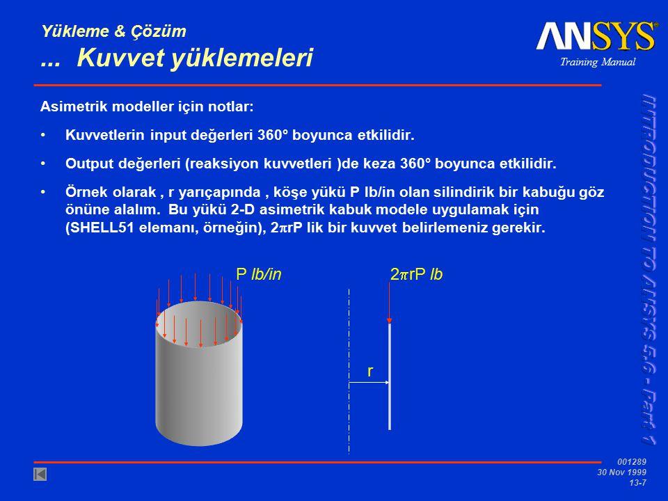 Training Manual 001289 30 Nov 1999 13-7 Yükleme & Çözüm... Kuvvet yüklemeleri Asimetrik modeller için notlar: Kuvvetlerin input değerleri 360° boyunca
