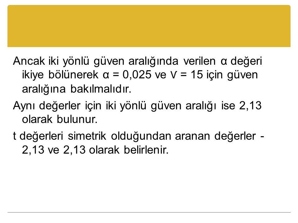 Ancak iki yönlü güven aralığında verilen α değeri ikiye bölünerek α = 0,025 ve Ѵ = 15 için güven aralığına bakılmalıdır. Aynı değerler için iki yönlü