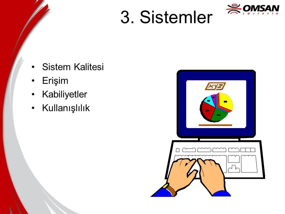 3. Sistemler Sistem Kalitesi Erişim Kabiliyetler Kullanışlılık