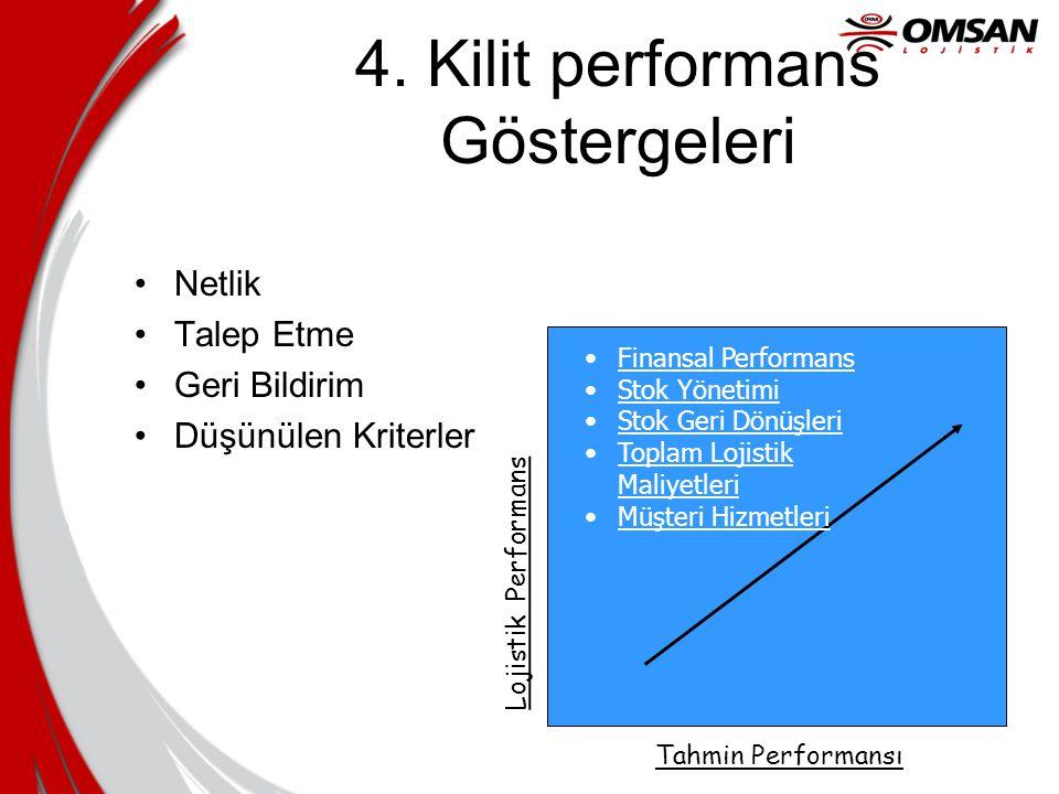 4. Kilit performans Göstergeleri Netlik Talep Etme Geri Bildirim Düşünülen Kriterler Tahmin Performansı Lojistik Performans Finansal Performans Stok Y