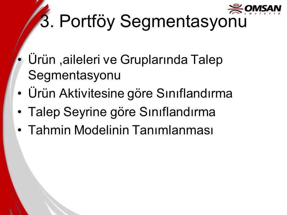 3. Portföy Segmentasyonu Ürün,aileleri ve Gruplarında Talep Segmentasyonu Ürün Aktivitesine göre Sınıflandırma Talep Seyrine göre Sınıflandırma Tahmin