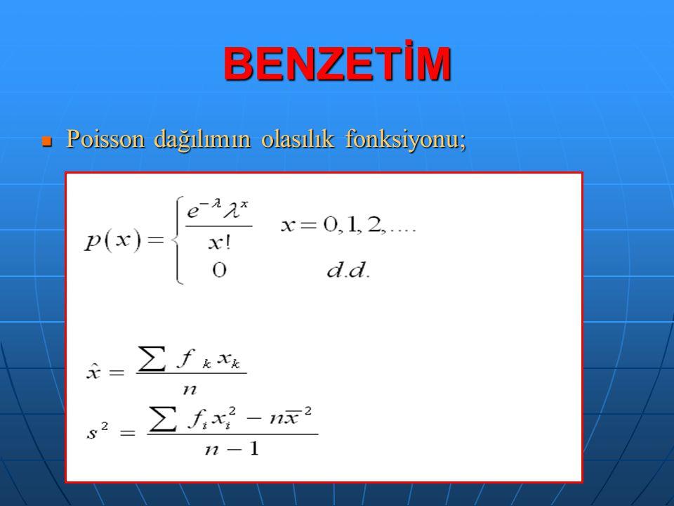 BENZETİM Poisson dağılımın olasılık fonksiyonu; Poisson dağılımın olasılık fonksiyonu;