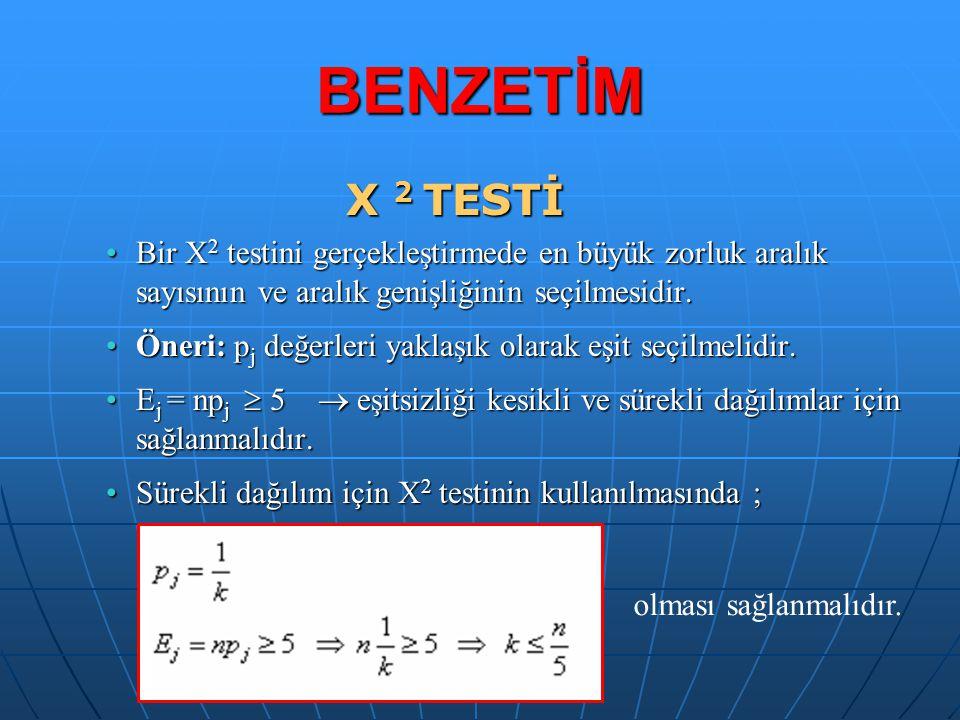 BENZETİM X 2 TESTİ Bir X 2 testini gerçekleştirmede en büyük zorluk aralık sayısının ve aralık genişliğinin seçilmesidir.Bir X 2 testini gerçekleştirm