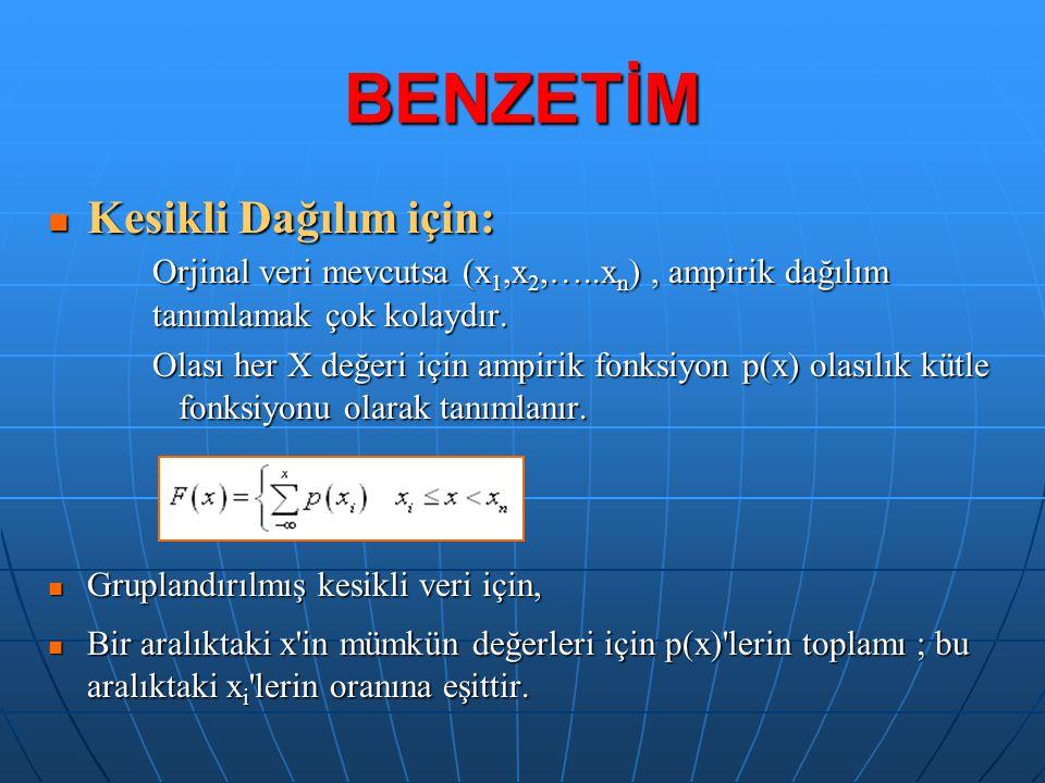 BENZETİM Kesikli Dağılım için: Orjinal veri mevcutsa (x 1,x 2,…..x n ), ampirik dağılım tanımlamak çok kolaydır. Kesikli Dağılım için: Orjinal veri me