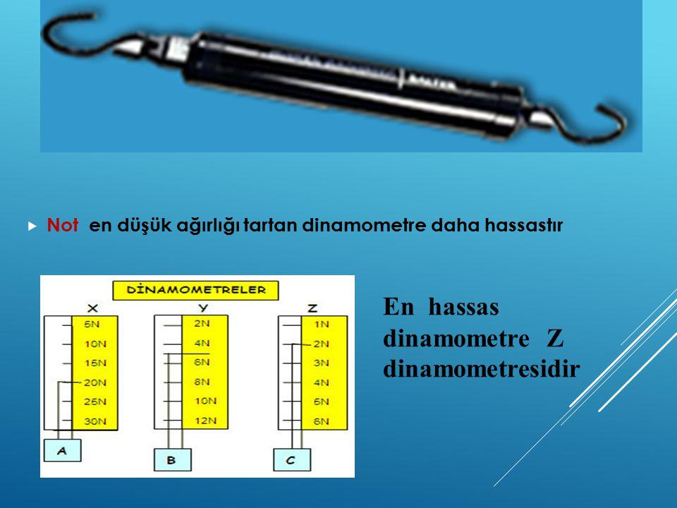  Not en düşük ağırlığı tartan dinamometre daha hassastır En hassas dinamometre Z dinamometresidir