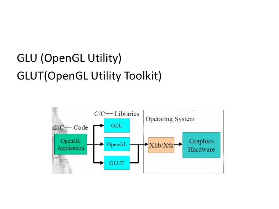 GLU (OpenGL Utility) GLUT(OpenGL Utility Toolkit)