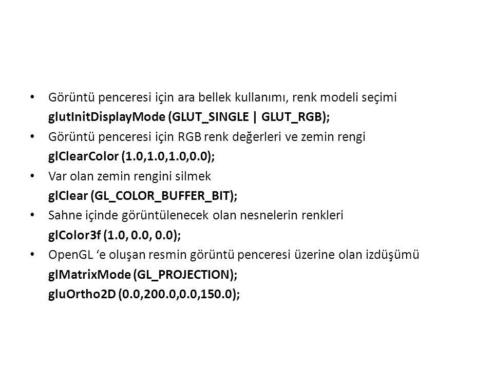Görüntü penceresi için ara bellek kullanımı, renk modeli seçimi glutInitDisplayMode (GLUT_SINGLE | GLUT_RGB); Görüntü penceresi için RGB renk değerleri ve zemin rengi glClearColor (1.0,1.0,1.0,0.0); Var olan zemin rengini silmek glClear (GL_COLOR_BUFFER_BIT); Sahne içinde görüntülenecek olan nesnelerin renkleri glColor3f (1.0, 0.0, 0.0); OpenGL 'e oluşan resmin görüntü penceresi üzerine olan izdüşümü glMatrixMode (GL_PROJECTION); gluOrtho2D (0.0,200.0,0.0,150.0);