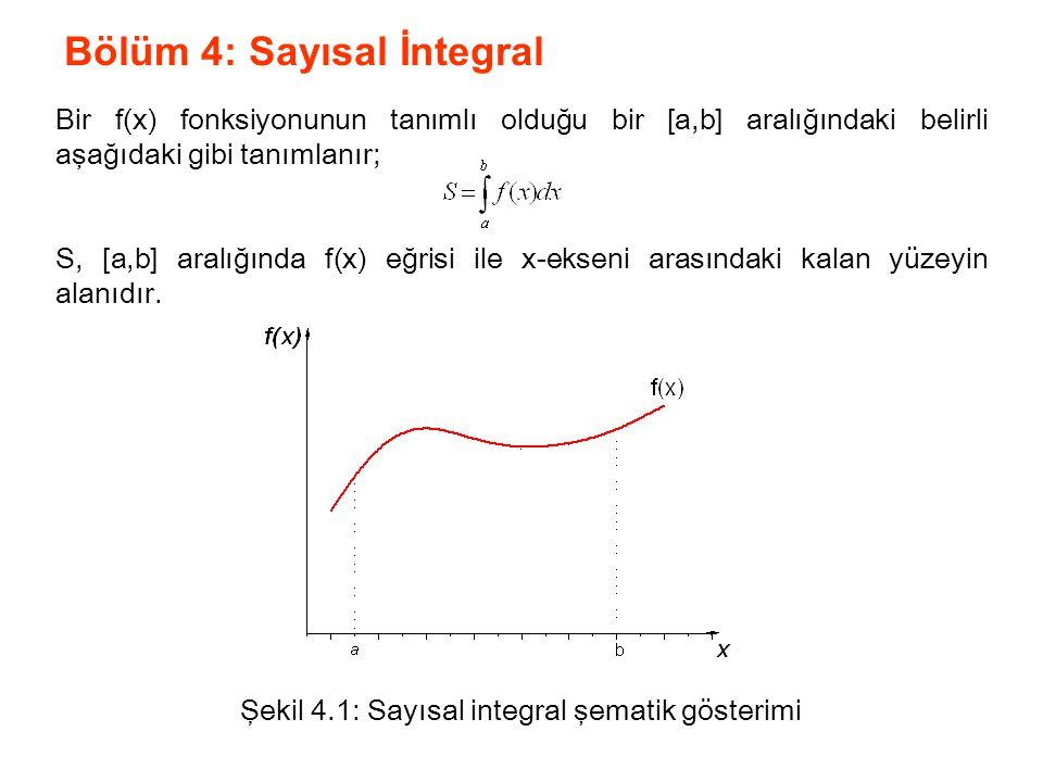 Bölüm 4: Sayısal İntegral Bir f(x) fonksiyonunun tanımlı olduğu bir [a,b] aralığındaki belirli aşağıdaki gibi tanımlanır; S, [a,b] aralığında f(x) eğrisi ile x-ekseni arasındaki kalan yüzeyin alanıdır.