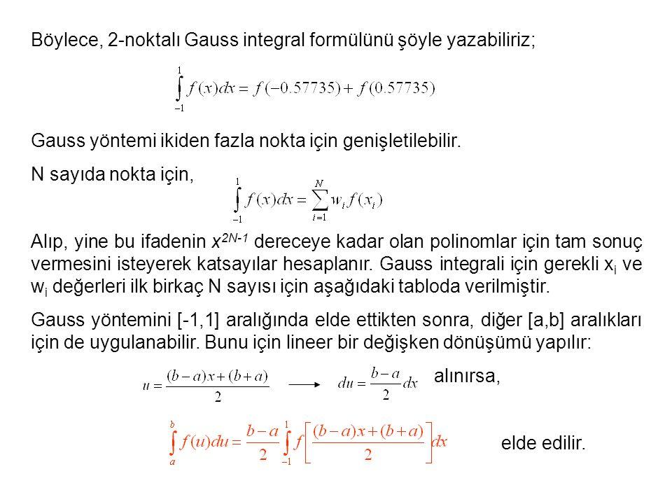 Böylece, 2-noktalı Gauss integral formülünü şöyle yazabiliriz; Gauss yöntemi ikiden fazla nokta için genişletilebilir.