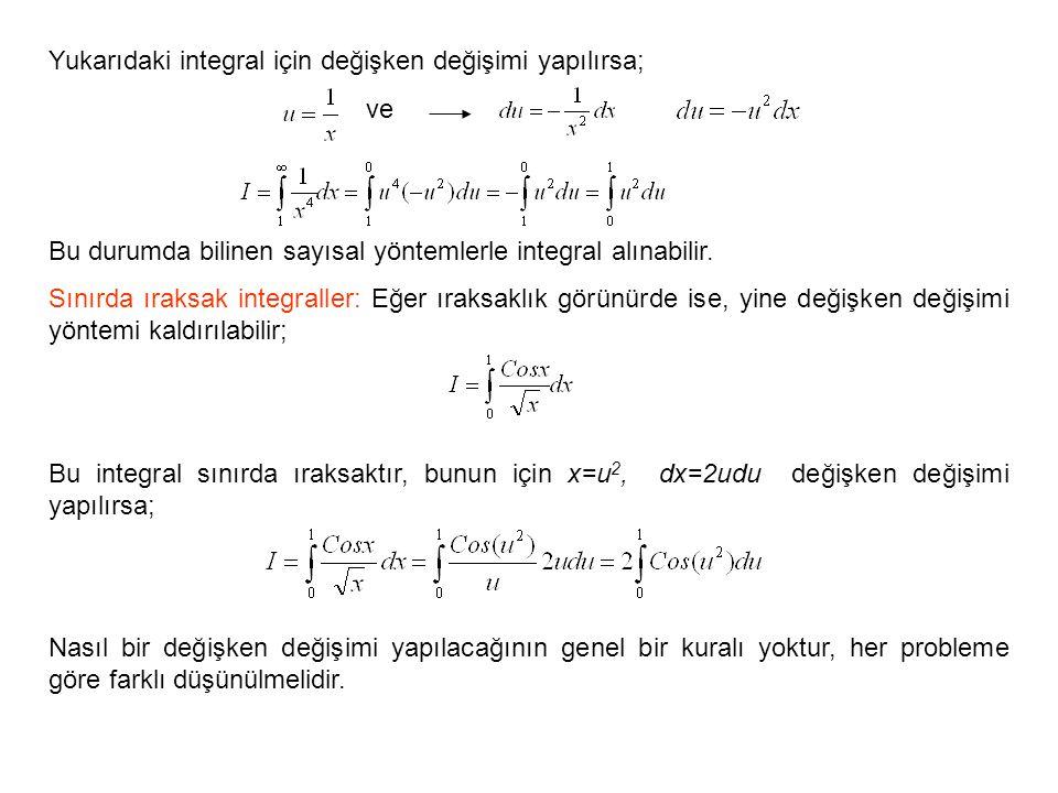 Yukarıdaki integral için değişken değişimi yapılırsa; ve Bu durumda bilinen sayısal yöntemlerle integral alınabilir.