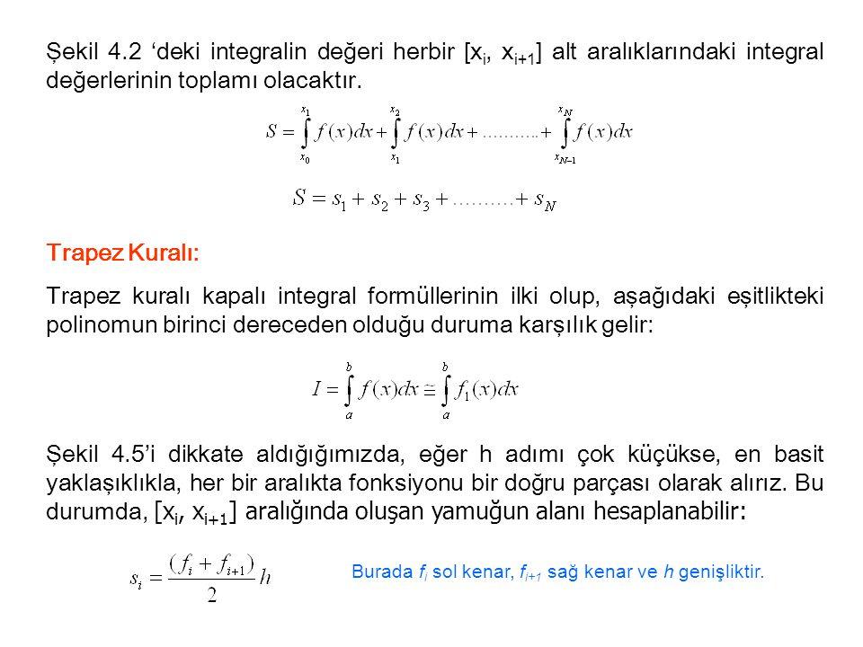 Şekil 4.2 'deki integralin değeri herbir [x i, x i+1 ] alt aralıklarındaki integral değerlerinin toplamı olacaktır.