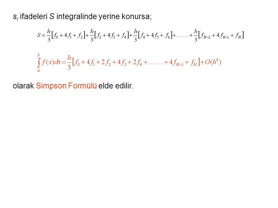 s i ifadeleri S integralinde yerine konursa; olarak Simpson Formülü elde edilir.