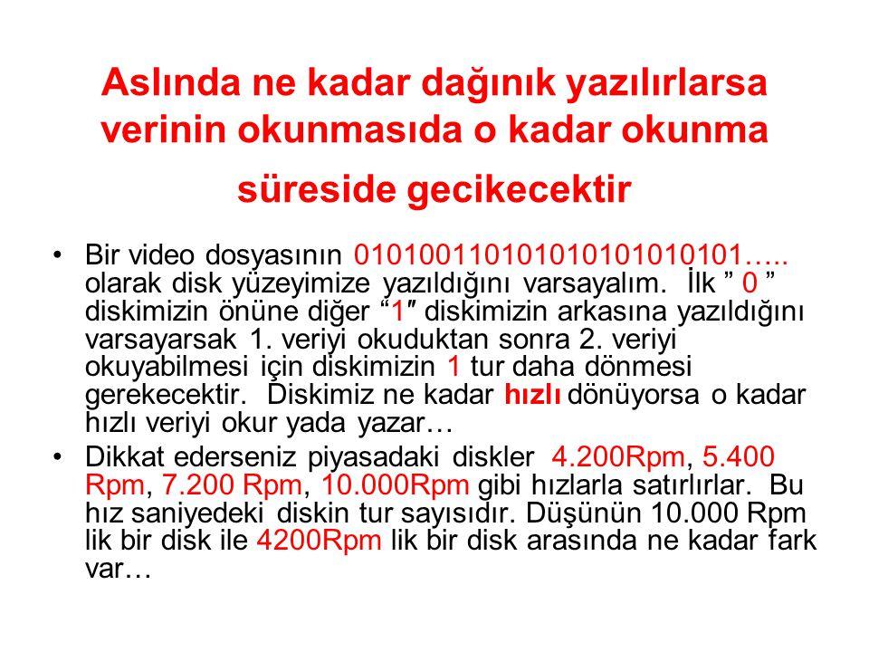 Aslında ne kadar dağınık yazılırlarsa verinin okunmasıda o kadar okunma süreside gecikecektir Bir video dosyasının 010100110101010101010101…..
