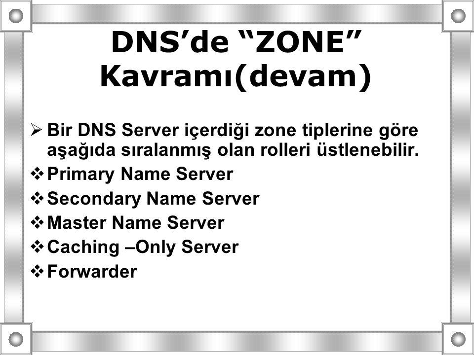 """DNS'de """"ZONE"""" Kavramı(devam)  Bir DNS Server içerdiği zone tiplerine göre aşağıda sıralanmış olan rolleri üstlenebilir.  Primary Name Server  Secon"""