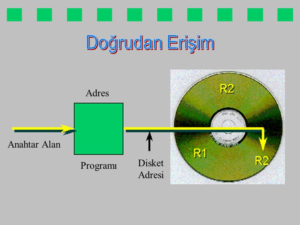 Adres Programı Anahtar Alan Disket Adresi