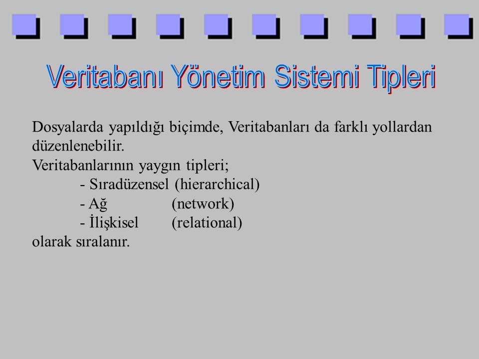 Dosyalarda yapıldığı biçimde, Veritabanları da farklı yollardan düzenlenebilir. Veritabanlarının yaygın tipleri; - Sıradüzensel (hierarchical) - Ağ (n