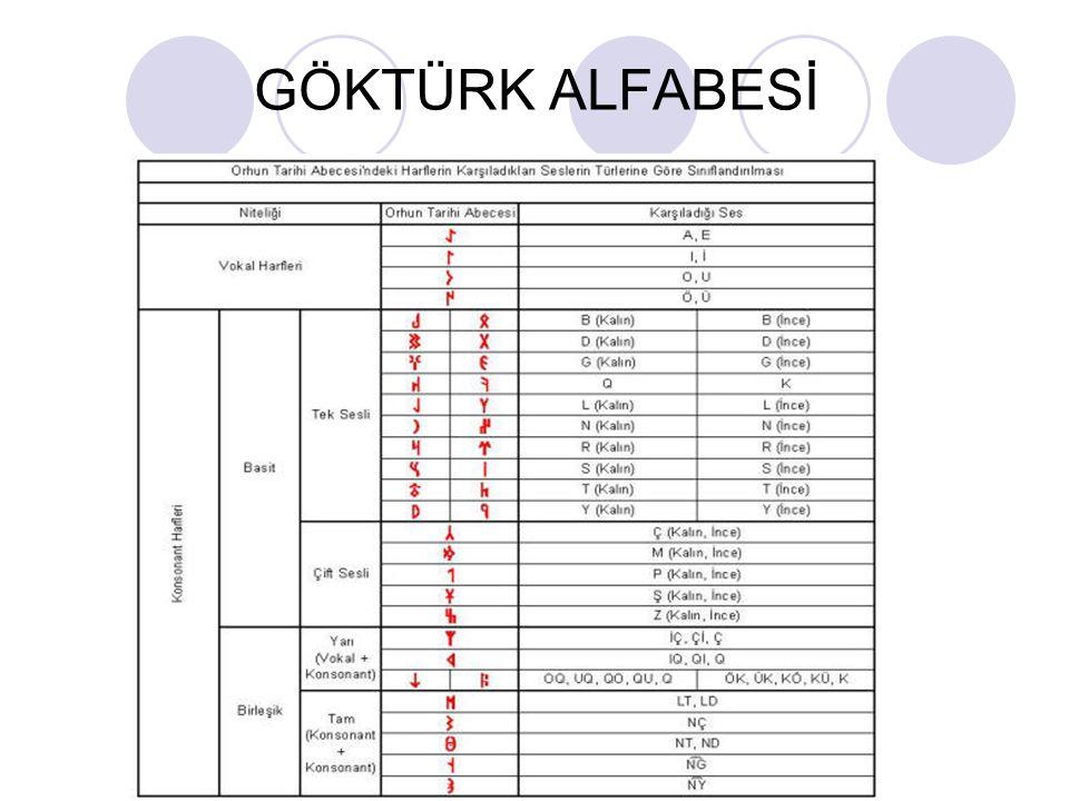ORHUN ABİDELERİ TARİHÇESİ Orhun Yazıtları, Göktürk İmparatorluğu nun ünlü hükümdarı Bilge Kağan devrinden kalma altı adet yazılı dikilitaştır.