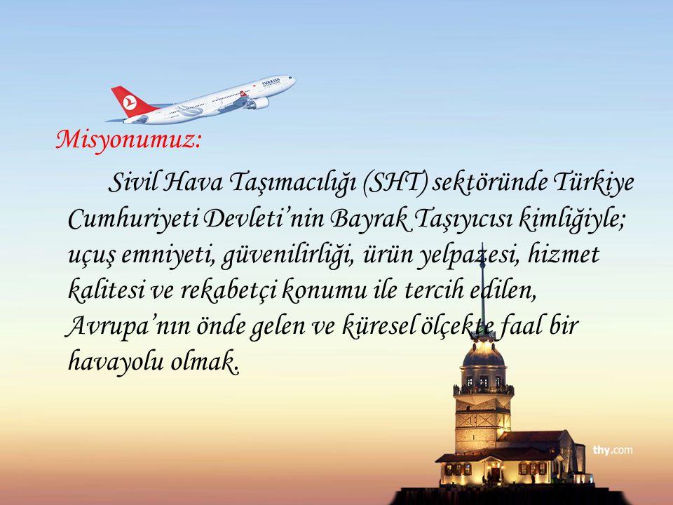 Misyonumuz: Sivil Hava Taşımacılığı (SHT) sektöründe Türkiye Cumhuriyeti Devleti'nin Bayrak Taşıyıcısı kimliğiyle; uçuş emniyeti, güvenilirliği, ürün