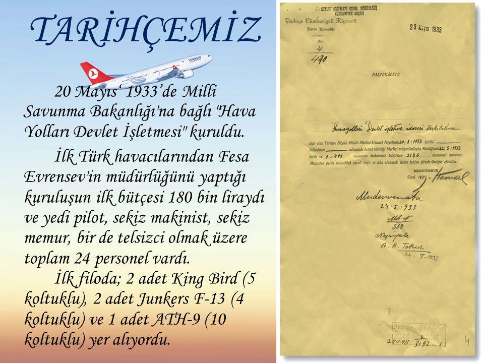 TARİHÇEMİZ 20 Mayıs' 1933'de Milli Savunma Bakanlığı'na bağlı