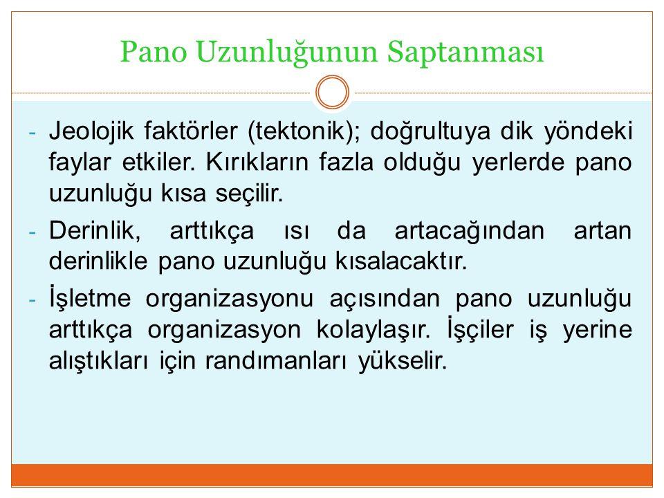 Pano Uzunluğunun Saptanması Pano uzunluğu arttıkça üretim maliyeti önce azalmakta sonra artmaktadır.