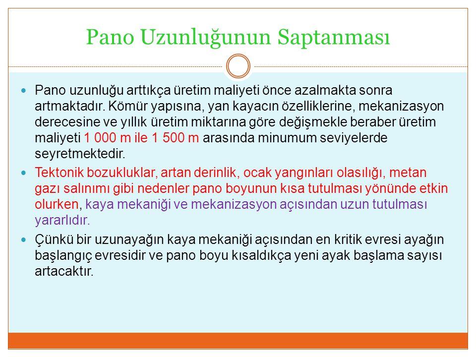 Pano Uzunluğunun Saptanması Pano uzunluğu arttıkça üretim maliyeti önce azalmakta sonra artmaktadır. Kömür yapısına, yan kayacın özelliklerine, mekani