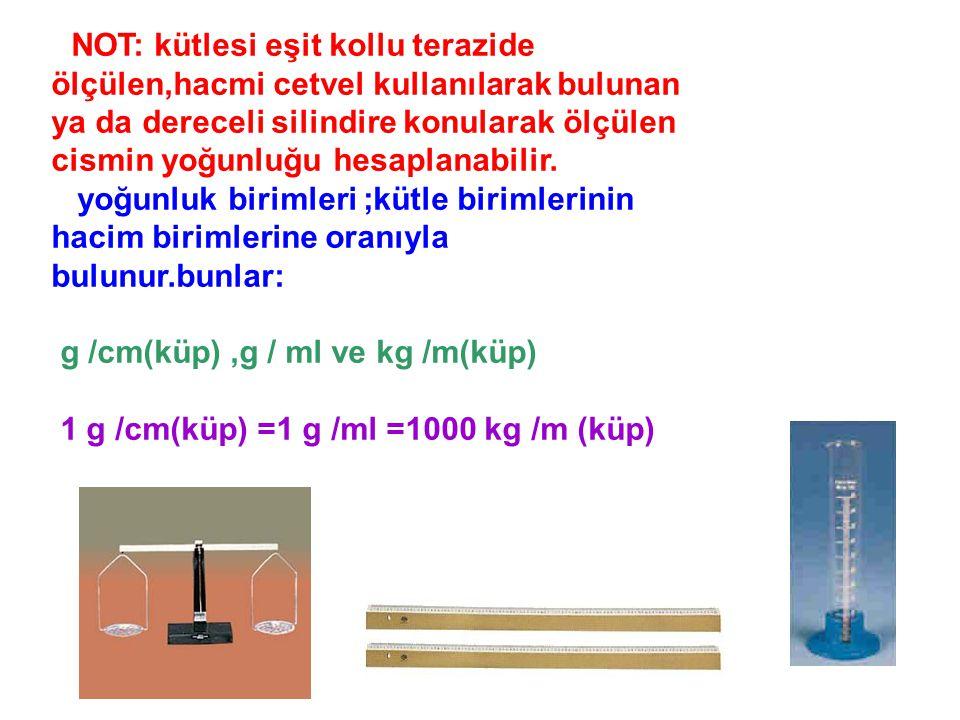 saf maddelerin yoğunluğu normal koşullar altında; sabittir.