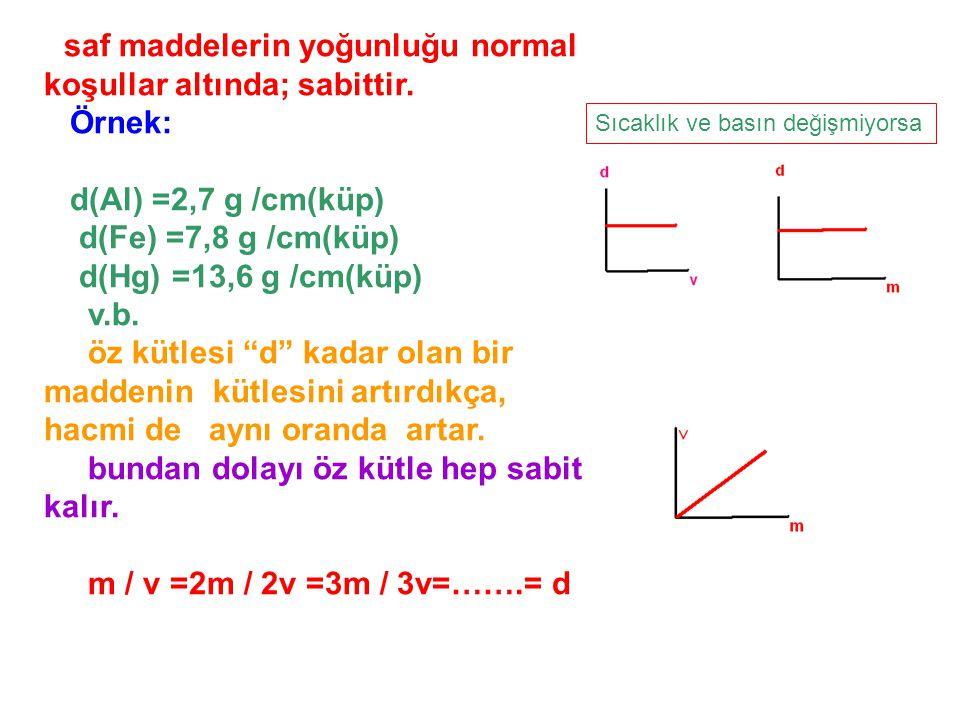 saf maddelerin yoğunluğu normal koşullar altında; sabittir. Örnek: d(Al) =2,7 g /cm(küp) d(Fe) =7,8 g /cm(küp) d(Hg) =13,6 g /cm(küp) v.b. öz kütlesi
