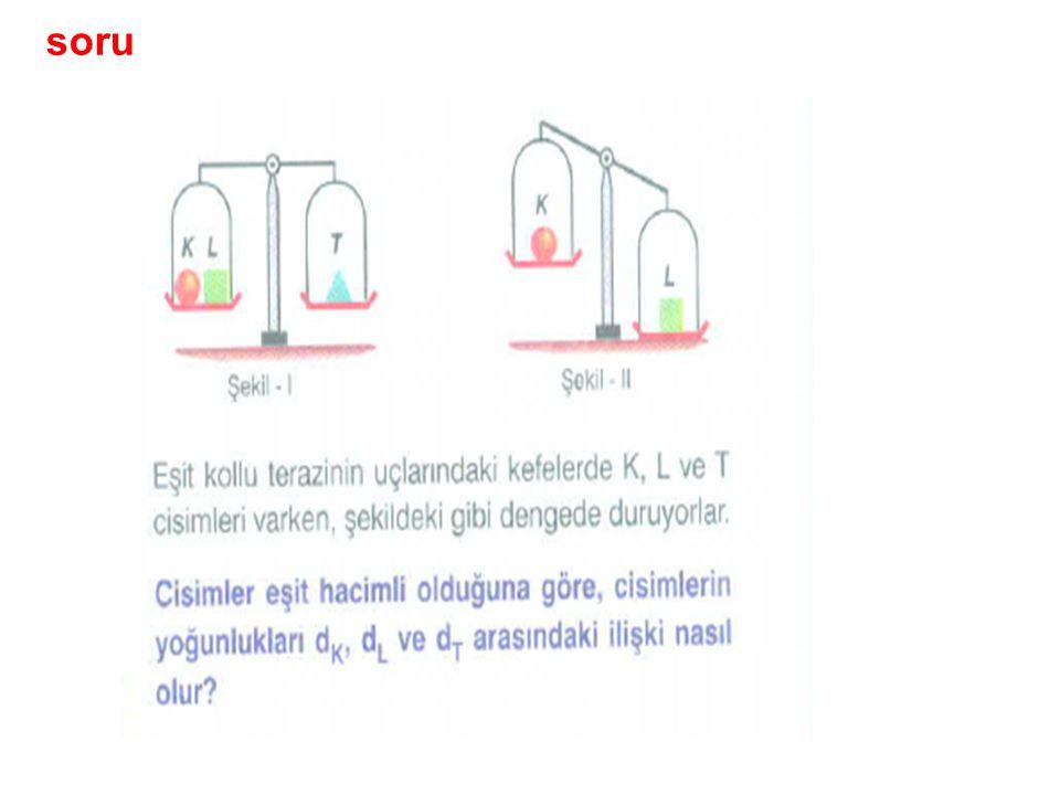 Cismin sıvı içindeki konumu 1-Cismin yoğunluğu sıvının yoğunluğundan büyük ise d(cisim) >d(sıvı) G > F(k) Ağırlık, kaldırma kuvvetinden büyük Bir cisim,yoğunluğu kendisininkinden Daha küçük sıvıya bırakılırsa sıvı içinde dibe batar Sonuç: