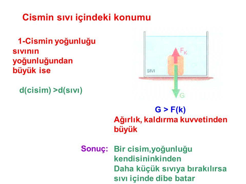2-cismin yoğunluğu sıvının yoğunluğuna eşitse d(cisim) = d(sıvı) G = F(k) cisim üzerine etkiyen net kuvvet sıfırdır.