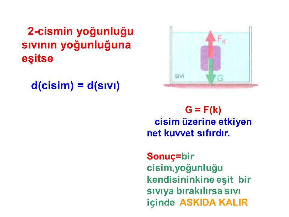 3-cismin yoğunluğu sıvının yoğunluğundan küçük ise d(cisim) < d(sıvı) G = F(k) cisim üzerine etkiye net kuvvet sıfırdır.