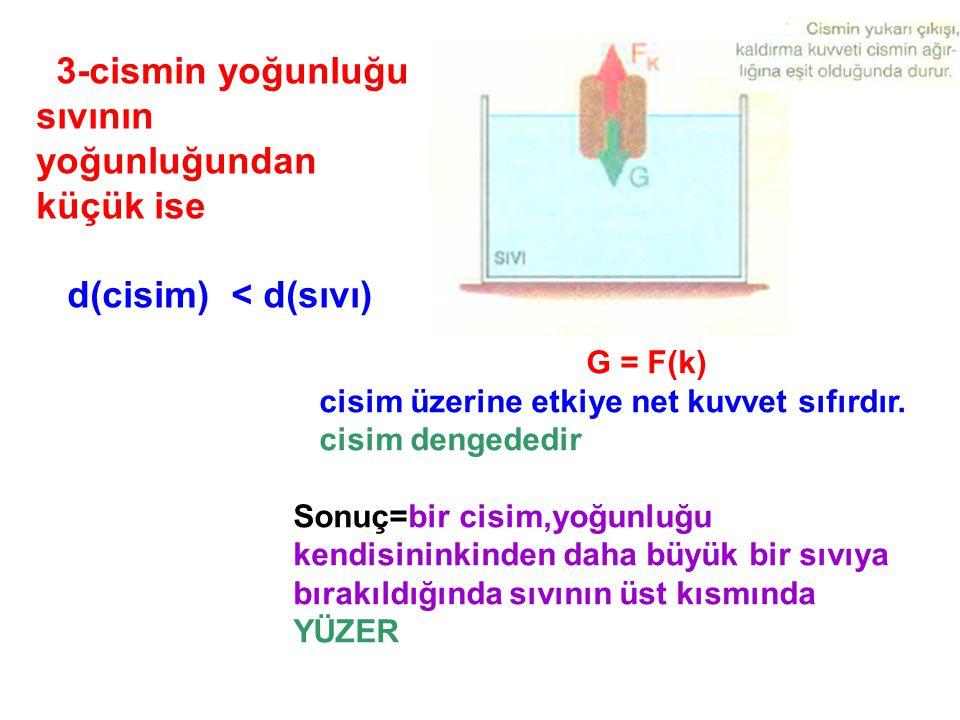 3-cismin yoğunluğu sıvının yoğunluğundan küçük ise d(cisim) < d(sıvı) G = F(k) cisim üzerine etkiye net kuvvet sıfırdır. cisim dengededir Sonuç=bir ci
