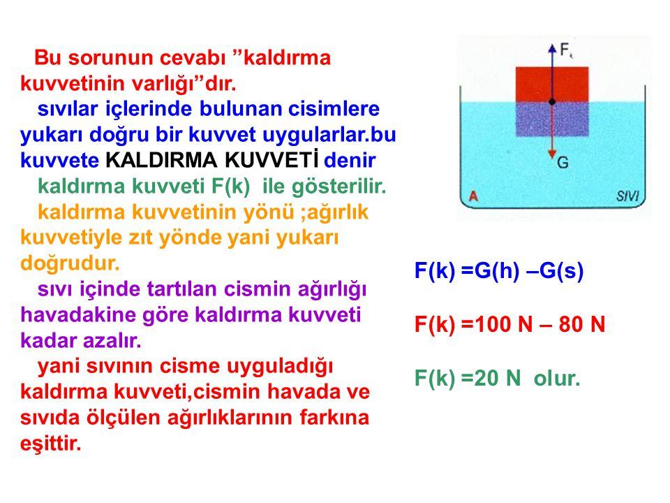 soru Cisim havadaki ağırlığı(N) sıvıdaki ağırlığı(N) K 40 20 L 60 20 M 40 30 K,L ve M cisimleri önce havada, sonra sıvı içinde tartılıyor.