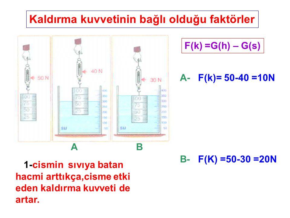 2-cismin içinde bulunduğu sıvı ne kadar yoğunsa, Cisme etki eden kaldırma kuvveti de o kadar büyük olur.