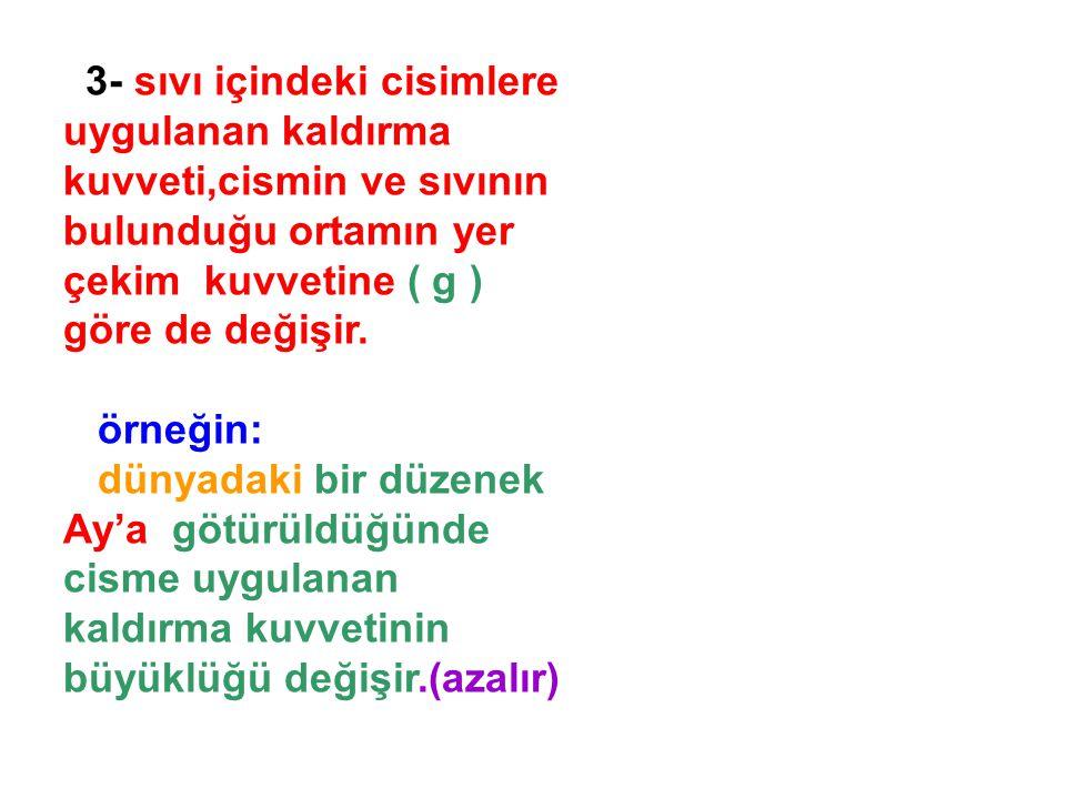 KALDIRMA KUVVETİ FORMÜLÜ F(k) = V(batan)x d(sıvı) x g