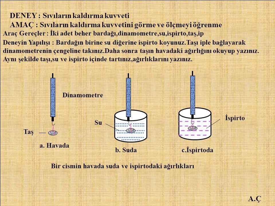 A.Ç DENEY : Sıvıların kaldırma kuvveti AMAÇ : Sıvıların kaldırma kuvvetini görme ve ölçmeyi öğrenme Araç Gereçler : İki adet beher bardağı,dinamometre